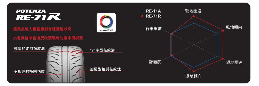 RE71R Web pic1