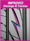 Lightning groove improve drainage and traction
