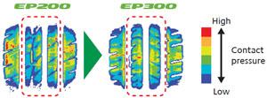 EP300 Contact Pressure Heat Diagram