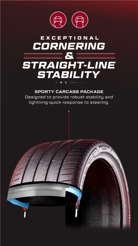 Potenza Sport -Exceptional CORNERING & STRAIGHT-LINE STABILITY